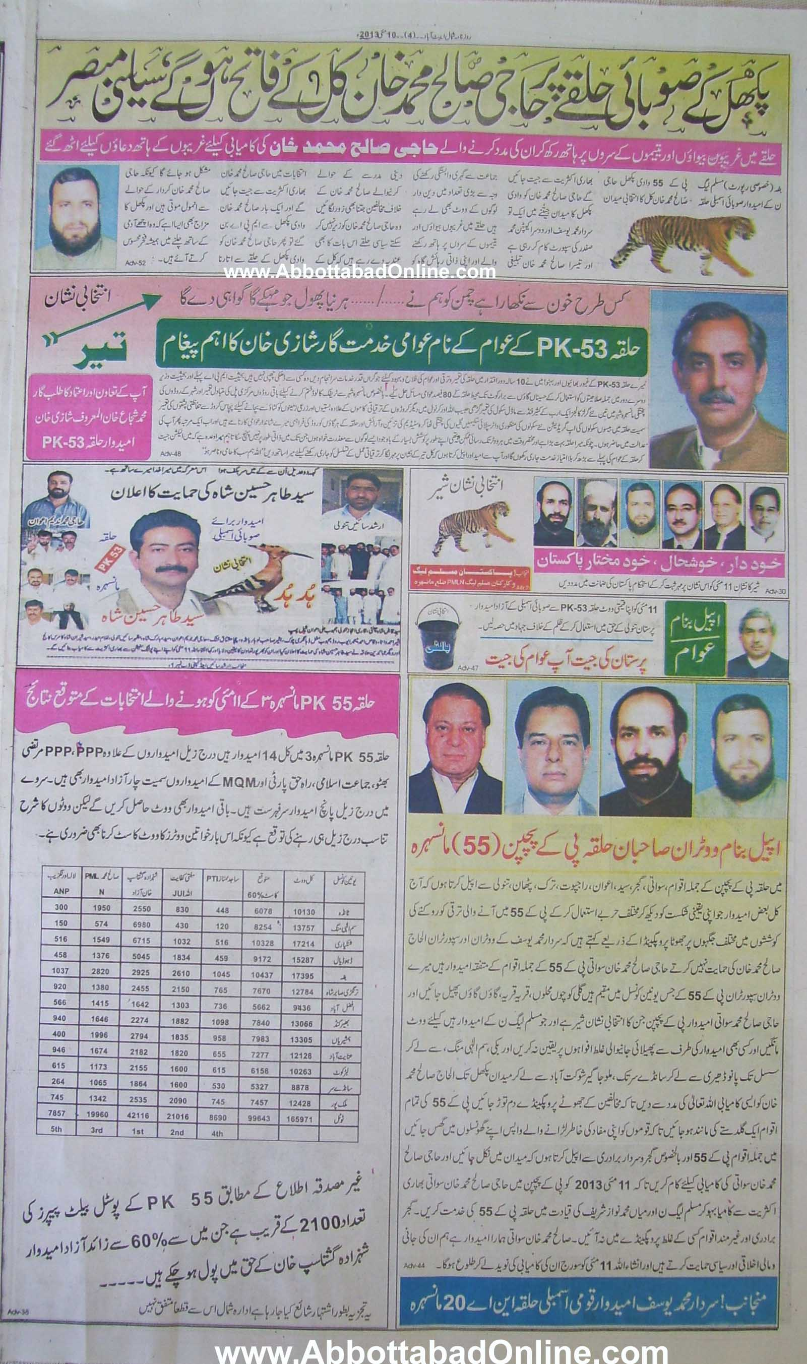 Daily Shamal Page12